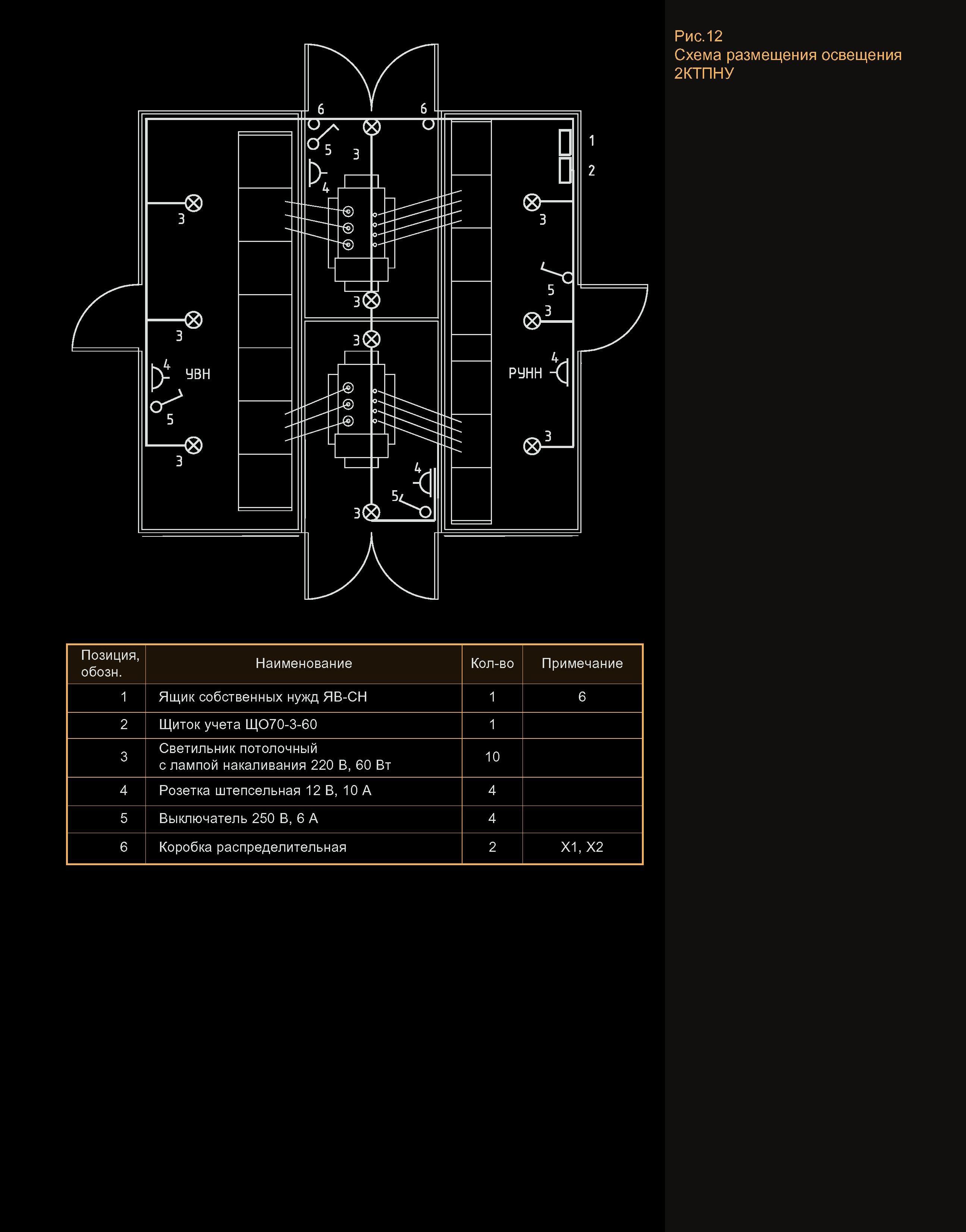Схема распределительного устройства высокого напряжения